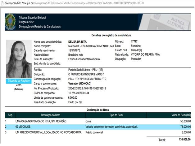 Para a vice-presidente da Câmara Municipal de Monção, patrimônio de R$ 136 mil – mais salário de R$ 5 mil – não bastam. Foto: Reprodução / DivulgaCand