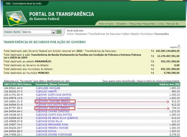 As 'Andrade Pereira' do prefeito de Monção, Cleomara e Cleonara: só no último mês, mais de R$ 1.500,00. Foto: Reprodução / Portal da Transparência
